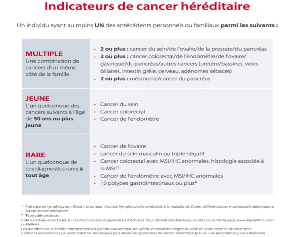 Indicateurs de cancer héréditaire